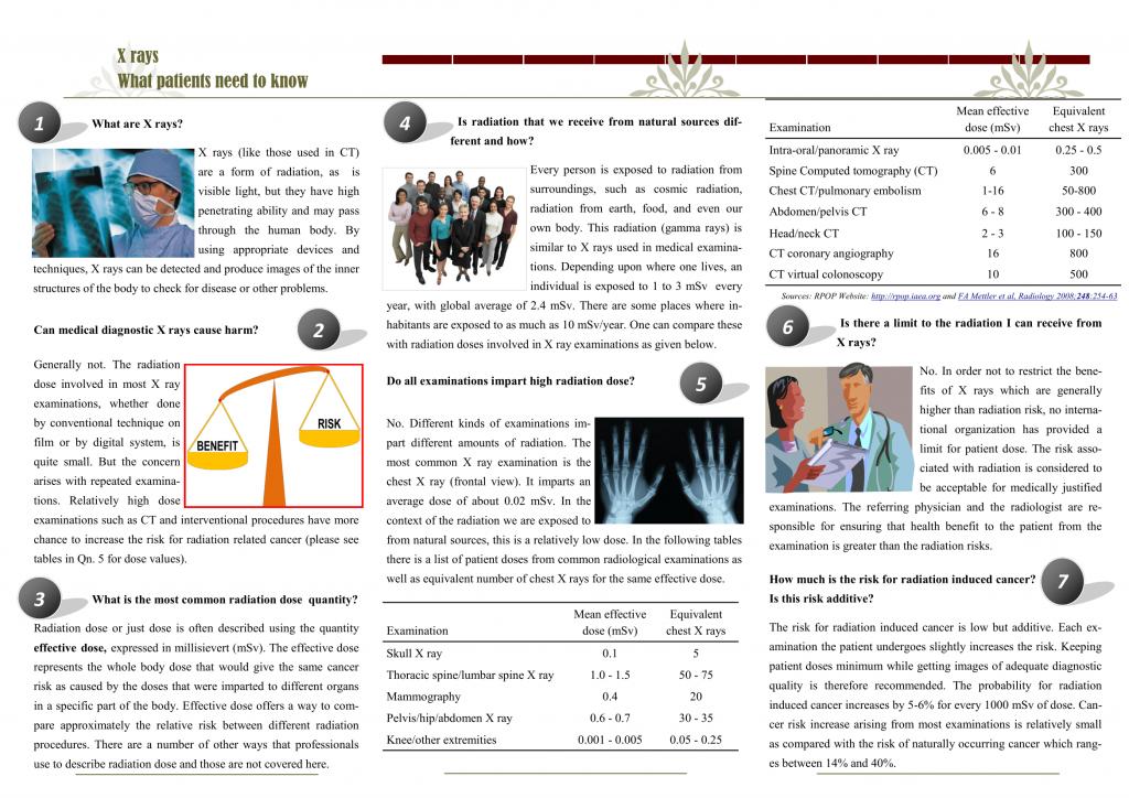 leaflet-x-rays-1